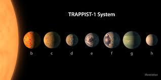 Decouverte de 7 planetes de la taille de la terre