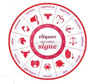 Horoscope marie claire estevin